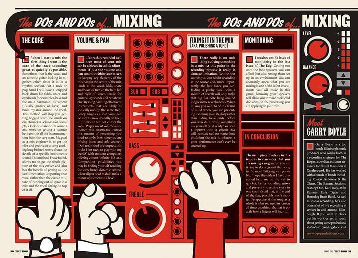Mixing_2_16K